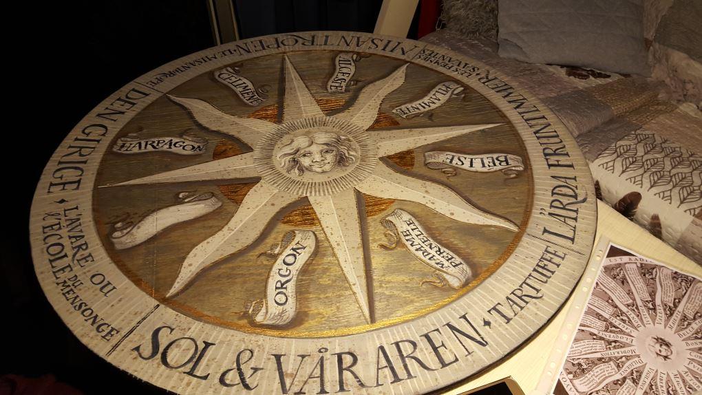 Hjulet i Sol och våraren